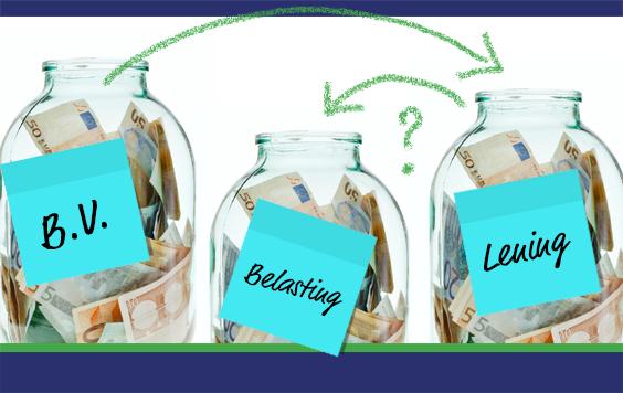 Wie draagt de rekening-courantschuld bij echtscheiding?